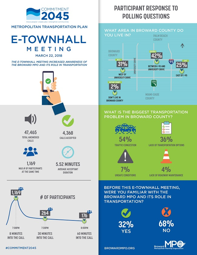 E TownHallGraphic All