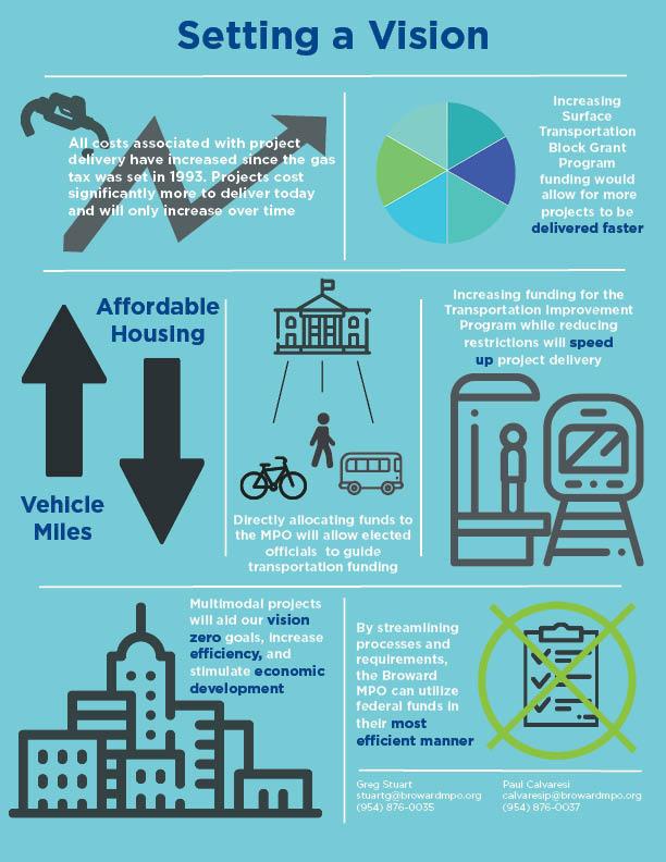 Legislative Initiatives setting a vision to the future side 2