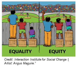 Equity Snip