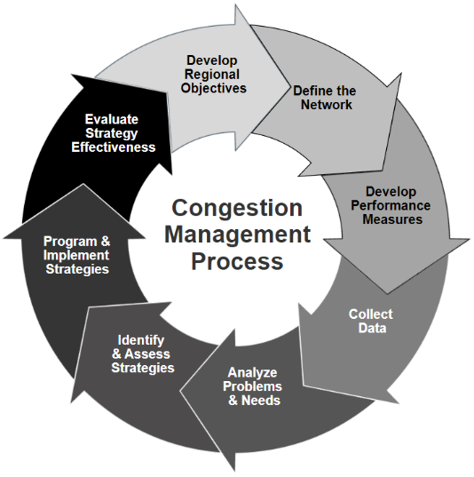 CMP Graphic