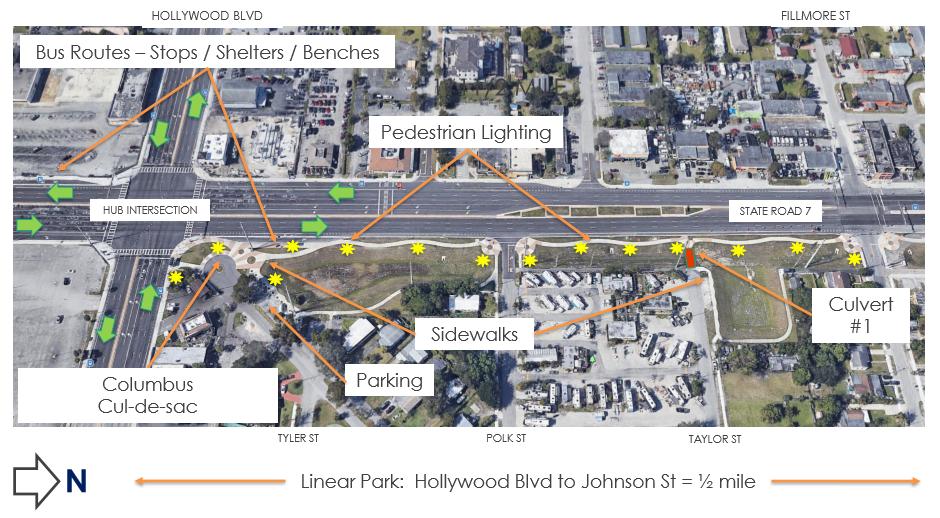 Hollywood Mobility Hub