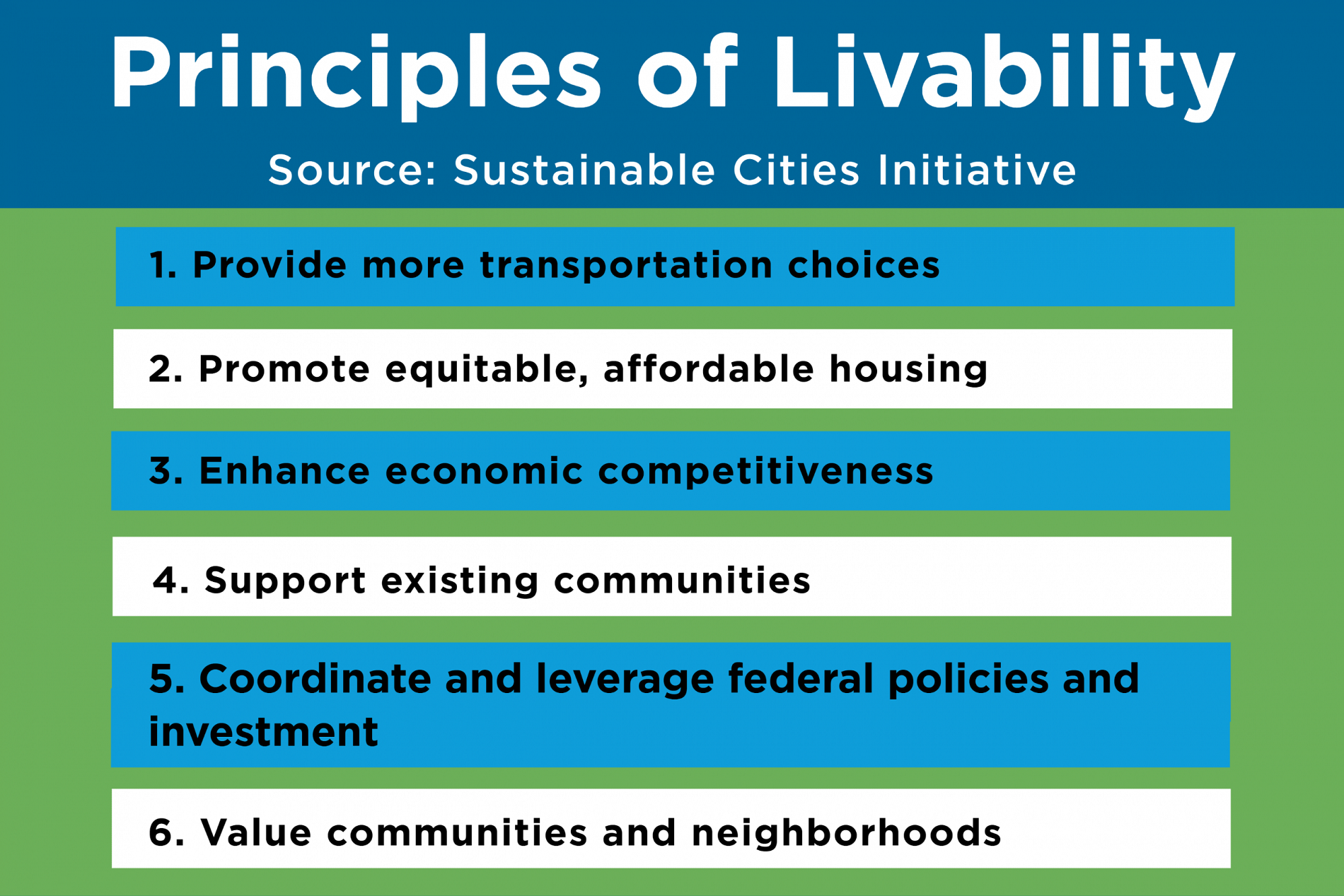 Principles of Livability
