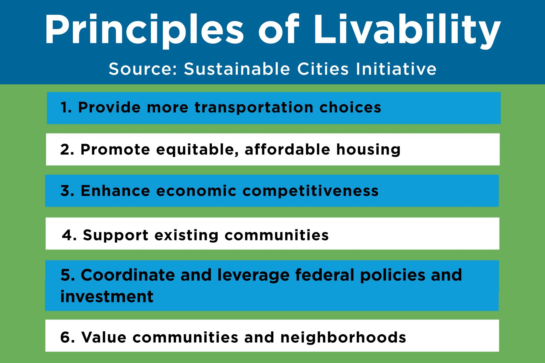 Principles of Livability