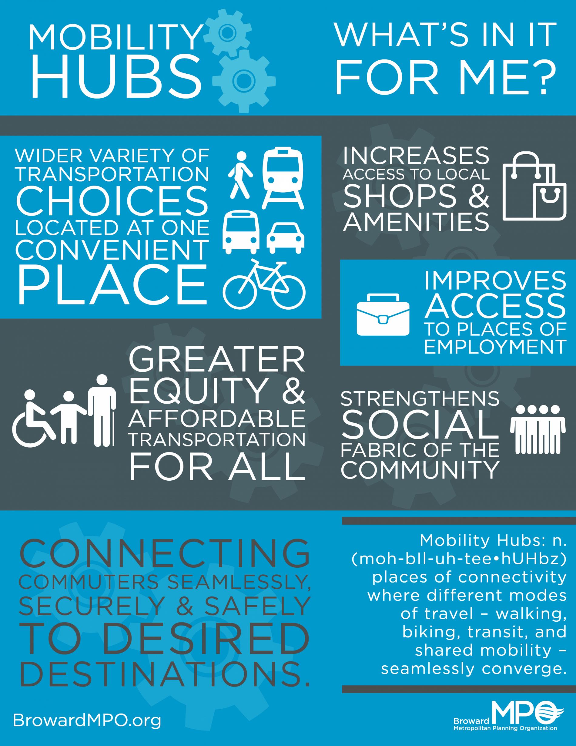 20190903 Mobility Hubs Fact Sheet